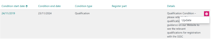 An image showing the access your conditions panel. The panel has five column headings: 'Condition Start Date' 'Condition End Date' 'Condition Type' 'Register Part' 'Details'